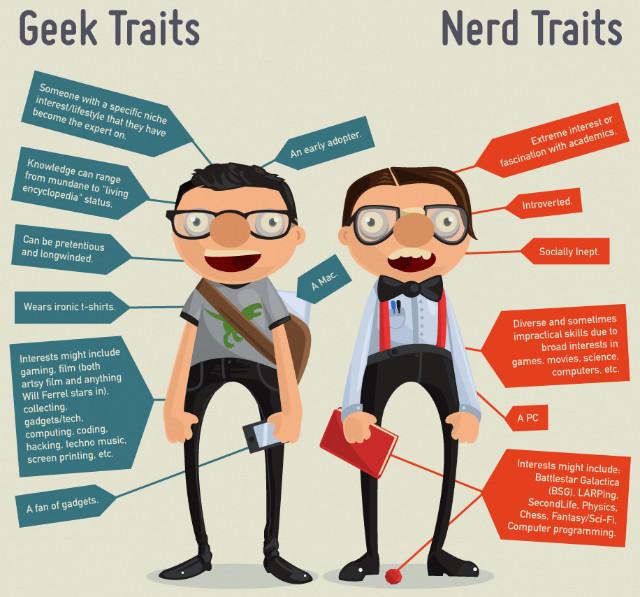 nerds-vs-geeks