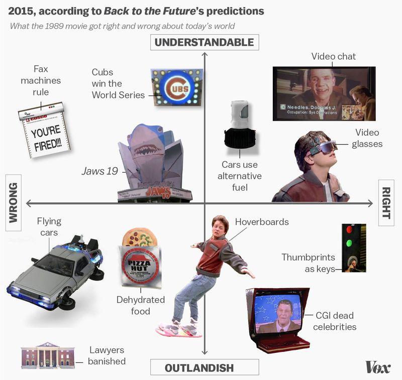 back-to-the-future_matrix_graphic.0